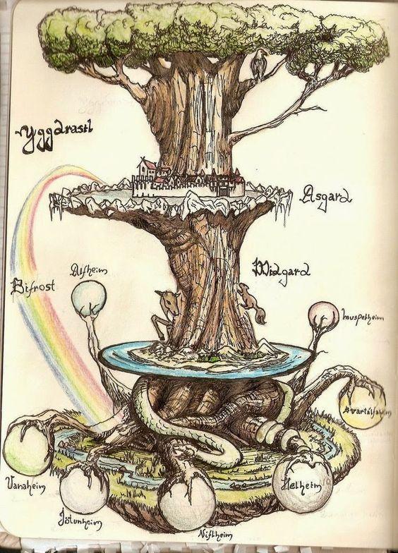 Yggdrasil l'arbre du monde et du temps
