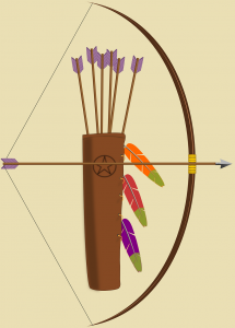Un arc et des flèches pour un amazone et un sagittaire